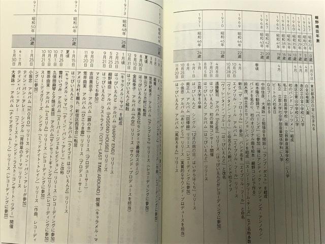 細野晴臣と彼らの時代_03